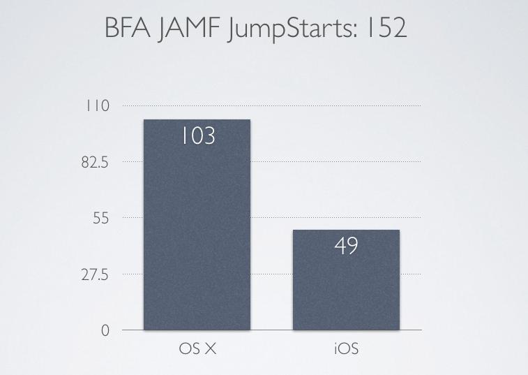 JAMF_Jumpstarts-1.png