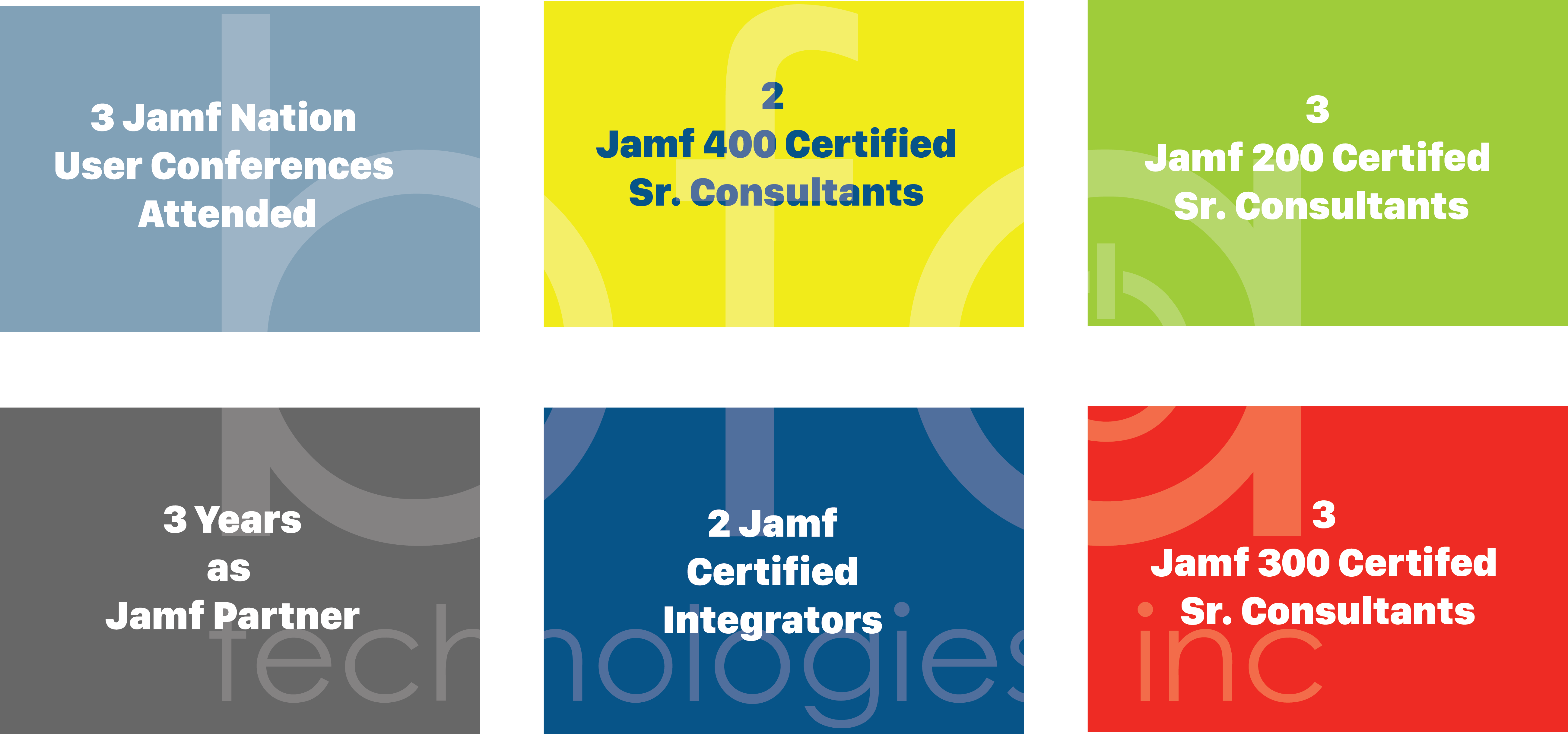 Jamf Numbers 2